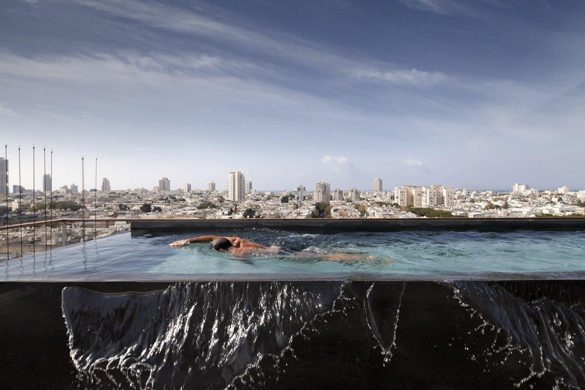 Тель-Авив за ваши деньги