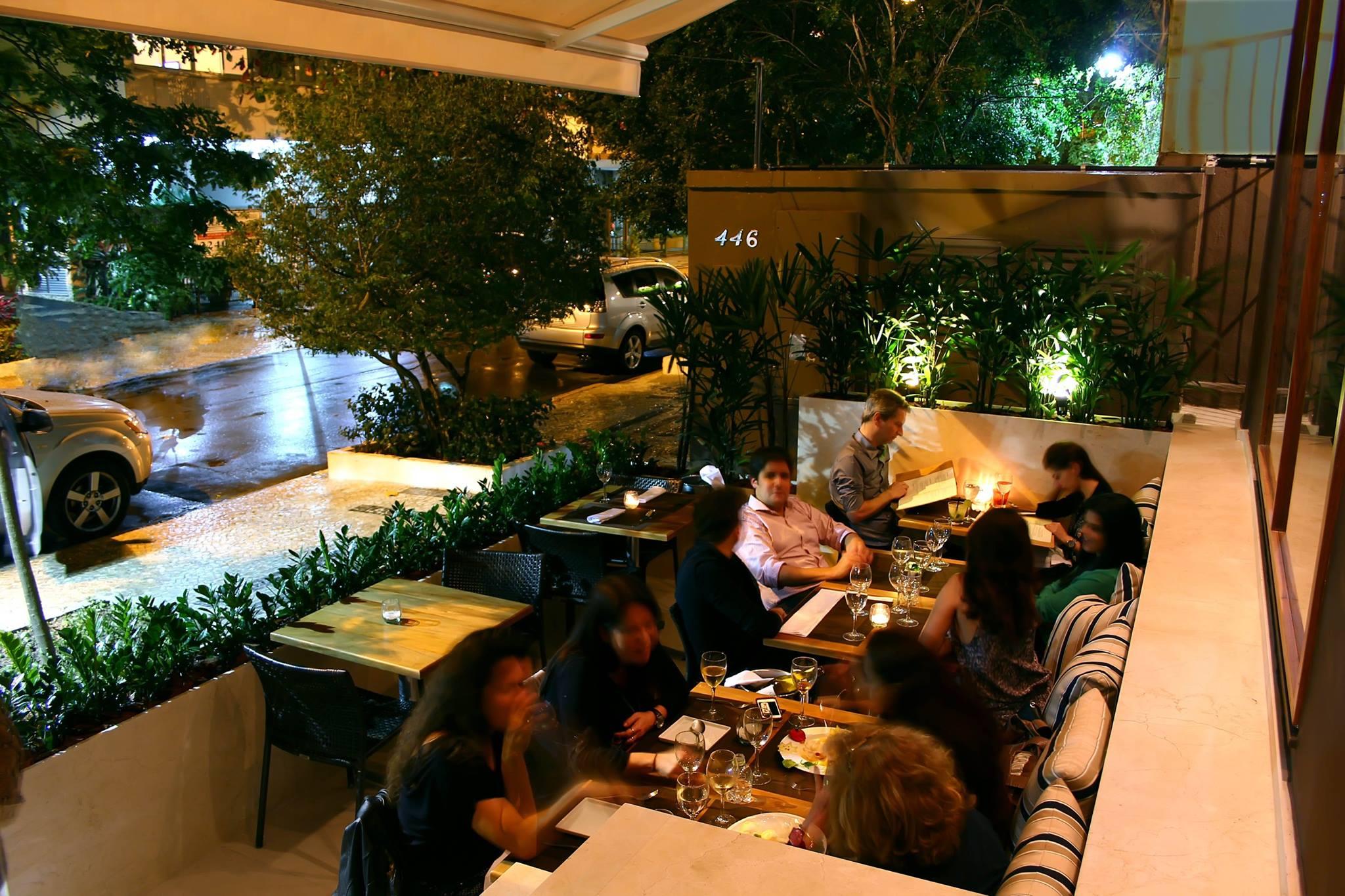 Лучшие новые рестораны Рио